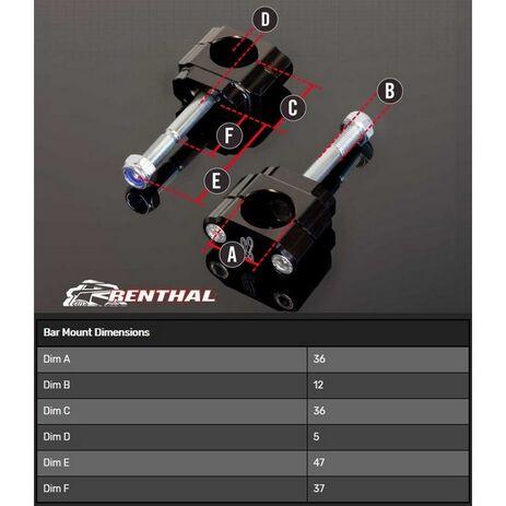 _Supporto Manubrio Renthal 36 mm Off Set 5 mm Hon. CR/CRF 00-20 Yam. YZ 14-20 F Kaw. KX 17-20 F | CL051 | Greenland MX_